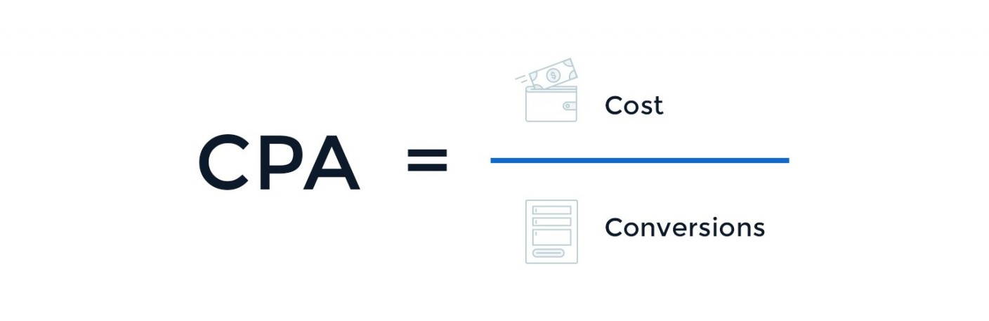 cost-per-acquisition (CPA)